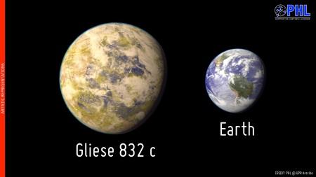 A Gliese 832c nevet viselő most felfedezett bolygó és a Föld